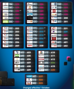 DSTV's New Channel Numbers